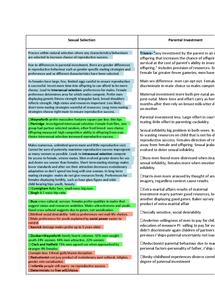 psychology human behavior essays