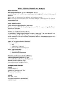 Preview of Human Resource Strategies; Unit 3 - Notes