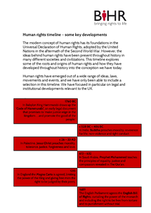 Preview of Human rights, timeline