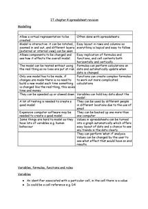Preview of ICT revison notes for spreadsheets