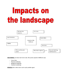 Preview of Impacts on the landscape