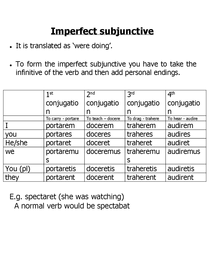 Preview of Imperfect Subjunctive