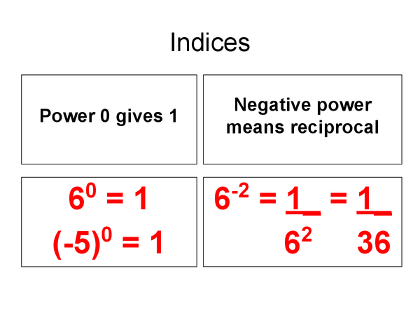 Preview of Indices and Powers