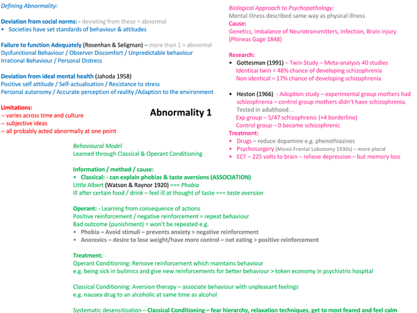 Preview of Individual Differences (abnormality) revision - what you need to know