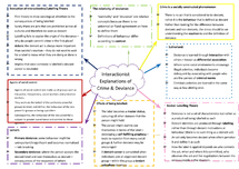 Preview of Interactionists and Crime mindmap