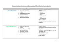 Preview of Internal and External Influences on the functional area objectives
