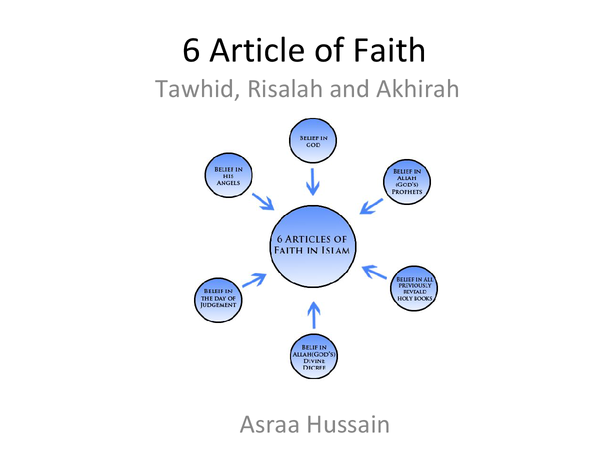 Preview of Islam - 6 Articles of Faith