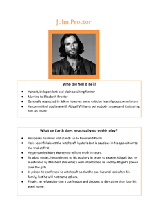 Preview of John Proctor Character Profile
