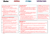 Preview of Judges and Civil Liberties (Unit 2, Edexcel)