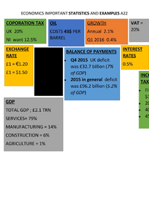 Preview of KEY ECONOMIC STATISTICS 2016