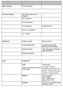 Preview of Key dates and figures for Tsardom to Communism  Germany AQA GCSE