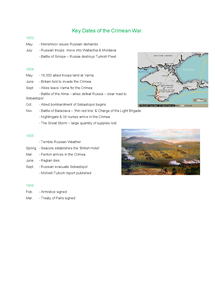Preview of Key Dates of the Crimean War