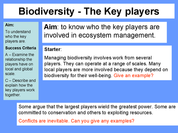 Preview of Key Players in Biodiversity Under Threat