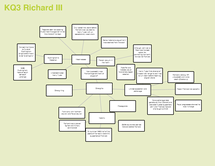 Preview of Key Question 3 Richard III