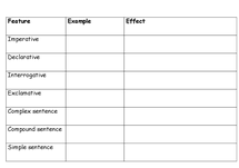 Preview of Key Terminology Table - English Language and Literature