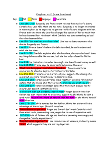 Preview of King Lear: act 1 scene 1 notes continued