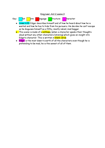 Preview of king Lear: act 2 Scene 3 notes