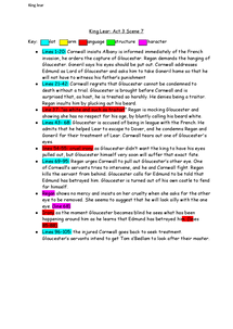 Preview of king Lear: act 3 scene 7 notes