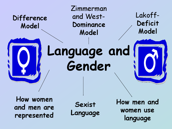 Preview of Language and Gender Overview