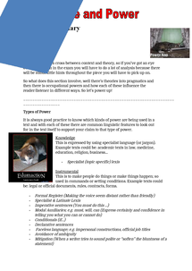 Preview of Language & Power - A Level Revision Guide