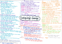 Preview of Language Change AQA B part 1