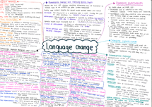 Preview of Language change AQA B part 2