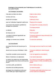 Preview of Les Activites Passifs