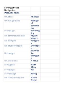 Preview of L'immigration et l'integration - vocab