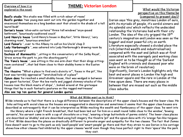 Preview of London theme sheet