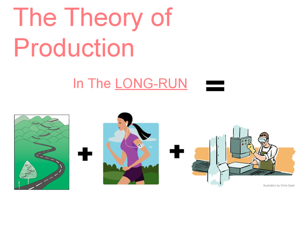 Preview of Long-Run Production