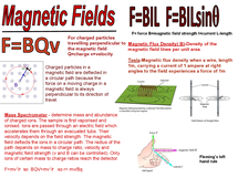 Preview of Magnetic Fields summary