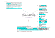 Preview of Managing Stress