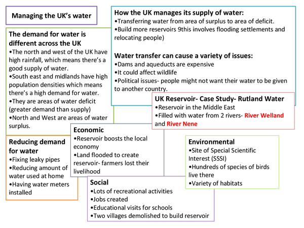 Preview of Managing UK's water- Case Study-Rutland Water- Poster