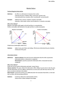 Preview of Market Failure revision sheet