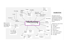 Preview of Marketing Mind-Map