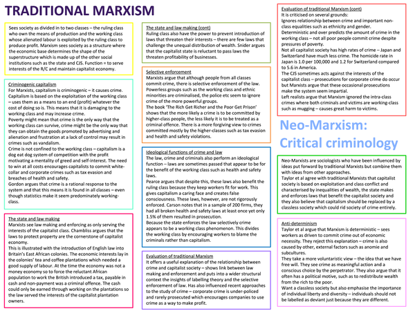 Preview of Marxist theories revision notes