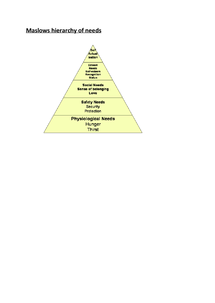 Preview of Maslows hierarchy of need for business GCSE