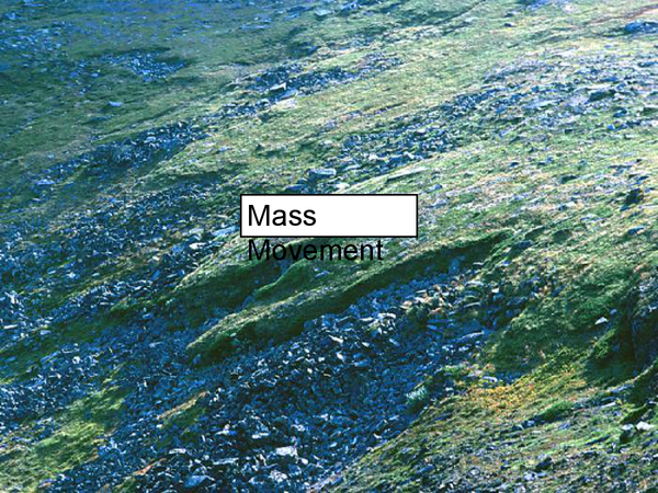 Preview of Mass Movement (Coastal Processes)