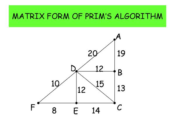 Preview of Matrix Form of Prim's Algorithm (Decision Maths)