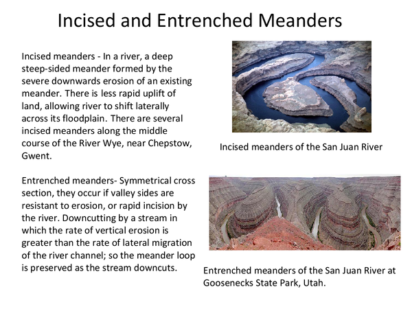 Preview of Meanders and River Terraces