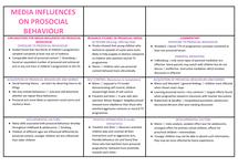 Preview of MEDIA INFLUENCES on PROSOCIAL BEHAVIOUR.