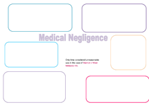 Preview of medical negligence