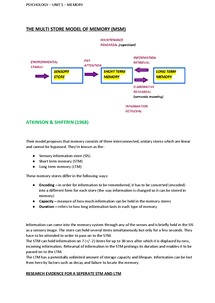 Preview of Memory, Unit 1 Psychology AS Level notes (AQA)