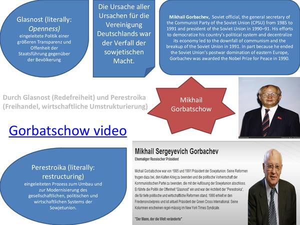Preview of Mikhail Gorbachev