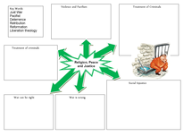 Preview of mind maps
