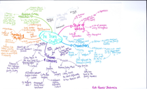 Preview of MindMaps and Helpsheets for Opening Worlds