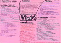 Preview of Miracles revision poster part 1 (OCR philosophy of religion A2)