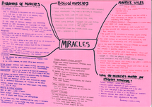 Preview of Miracles revision poster part 2 (OCR philosophy of religion A2