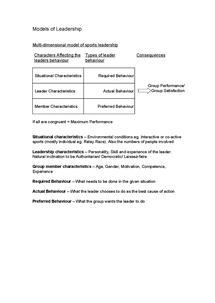 Preview of Models Of Leadership - Multi Dimensional Model