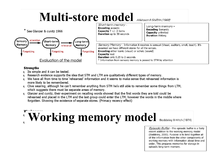 Preview of models of memory
